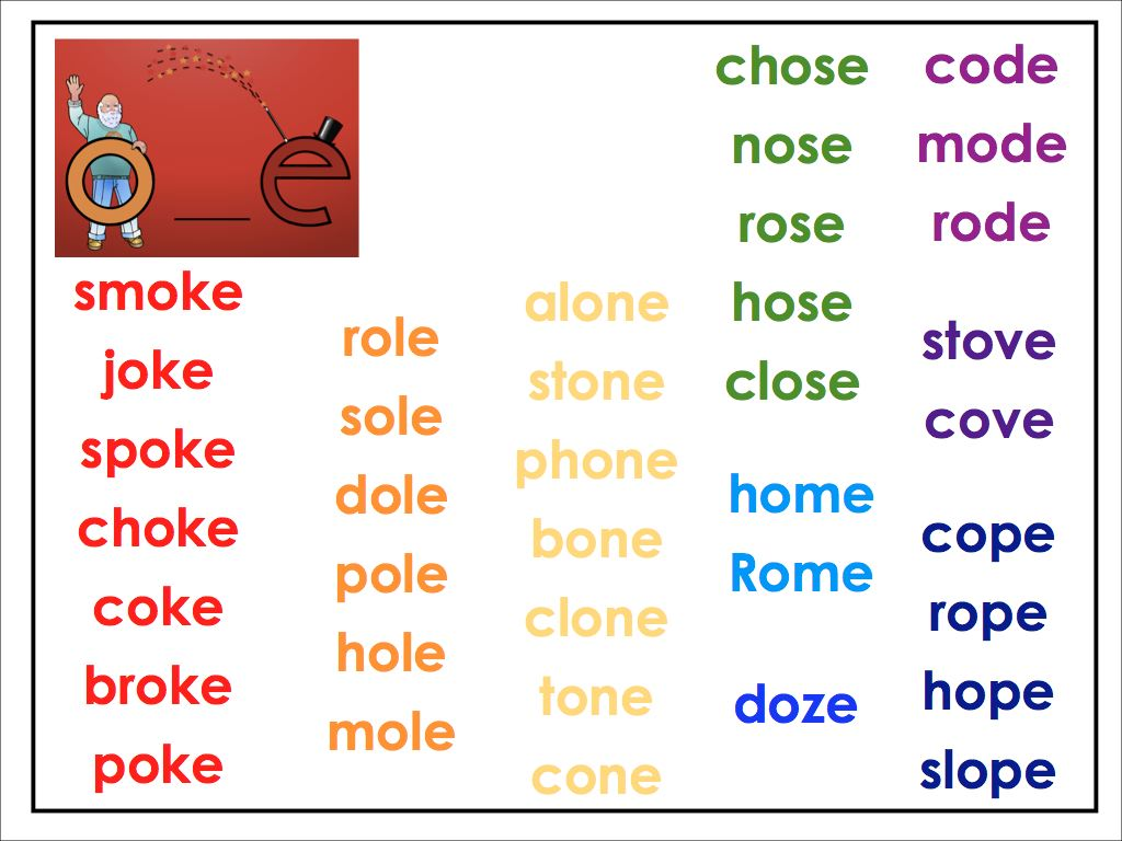 Worksheet O Sound Words the bd class blog march 2012 we have also been working hard on more of our vowel sounds this week looked at tricky igh sound and long o as well