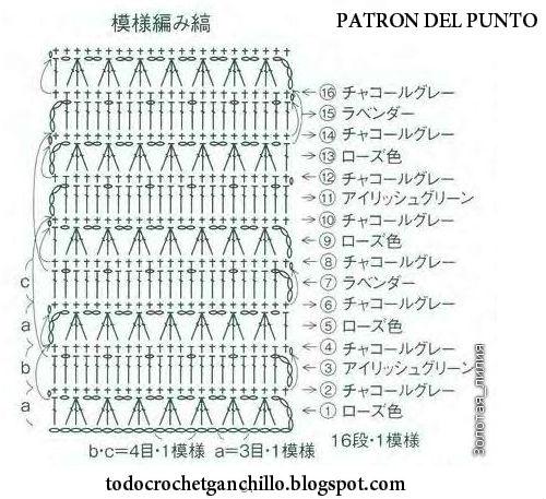 ergahandmade  crochet kimono   diagrams