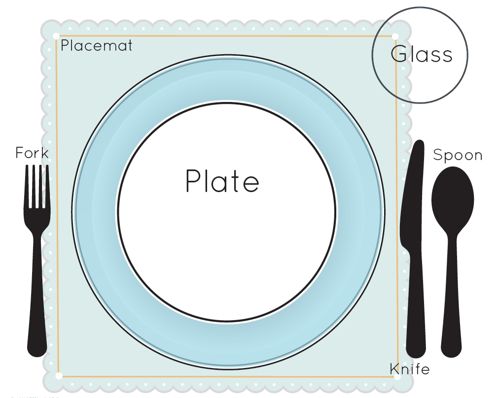 Materials to learn English Table setting