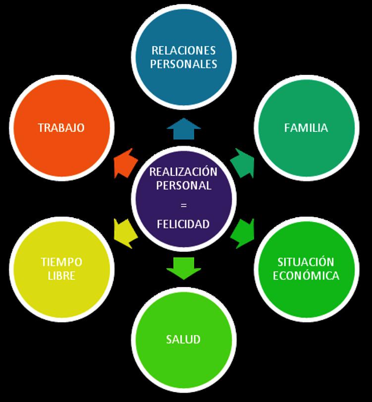 RRHH Mallorca: �Qu� es un Proceso de Orientaci�n Profesional?