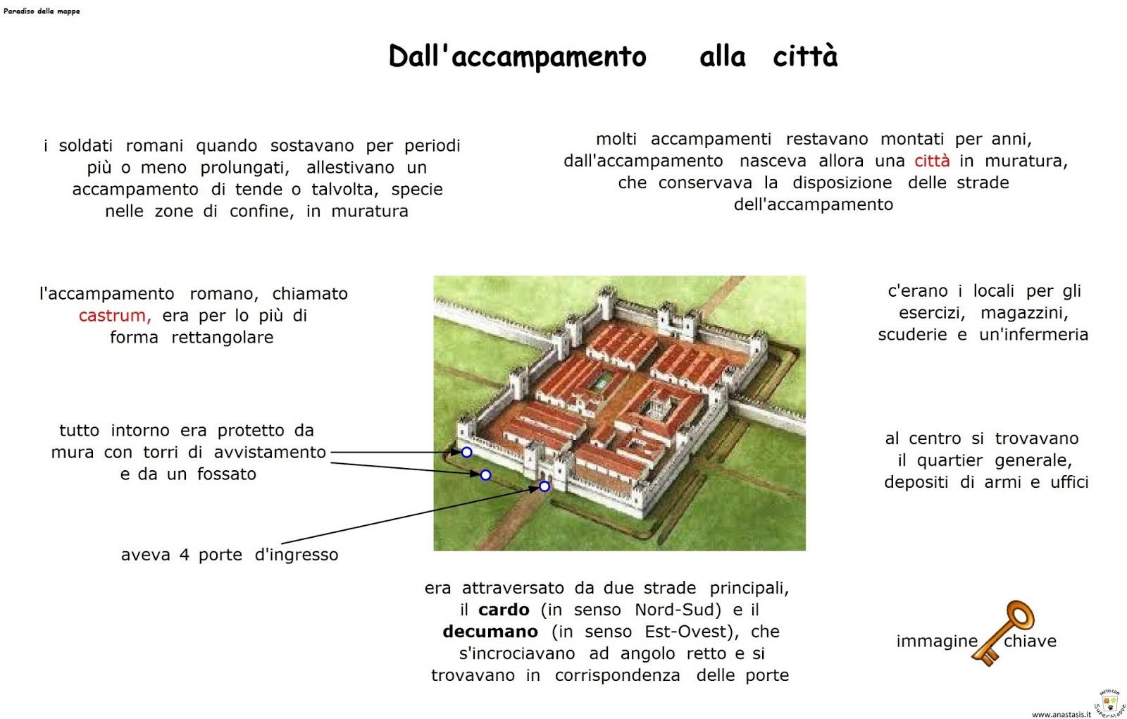 Paradiso delle mappe romani dall 39 accampamento alla citt for Case di un ranch di storia