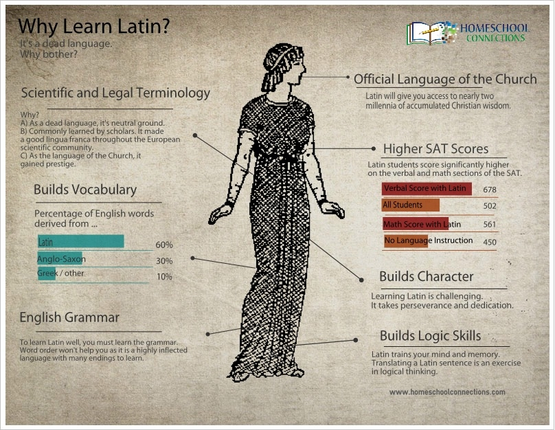 Why Learn Latin Language 57