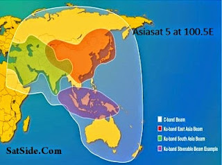 asiasat 5 at 100.5e all/full complete channels list 2015
