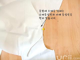 تفصيل قميص