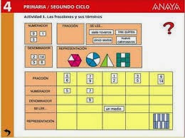 http://centros.edu.xunta.es/ceipcampolongo/intraweb/Recunchos/4/Recursos_didacticos_Anaya_4/datos/01_Mates/datos/05_rdi/U06/01.htm
