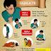 TB Resistan Obat dan Cara Mencegahnya