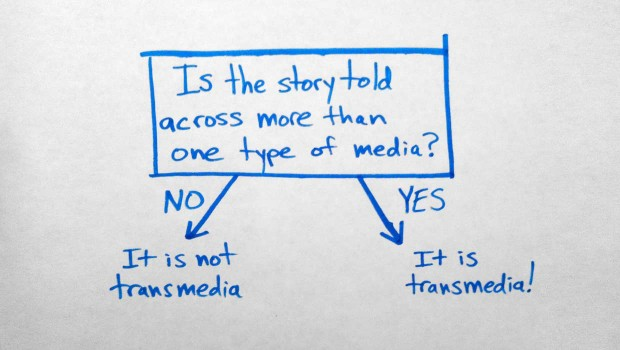 what is transmedia?