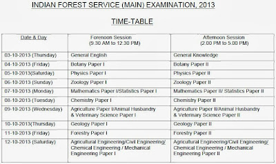 UPSC IFS Main Exam 2013 Date Sheet
