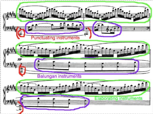 musical links imvestigation