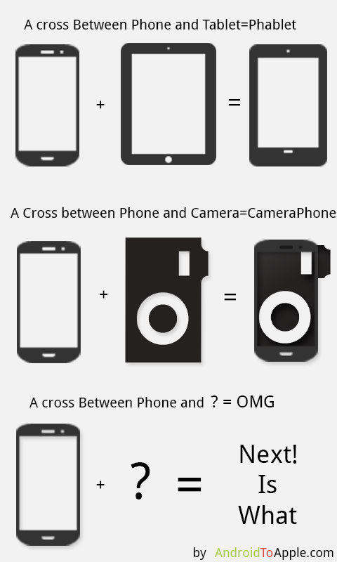 cross between phone,tablet,camera