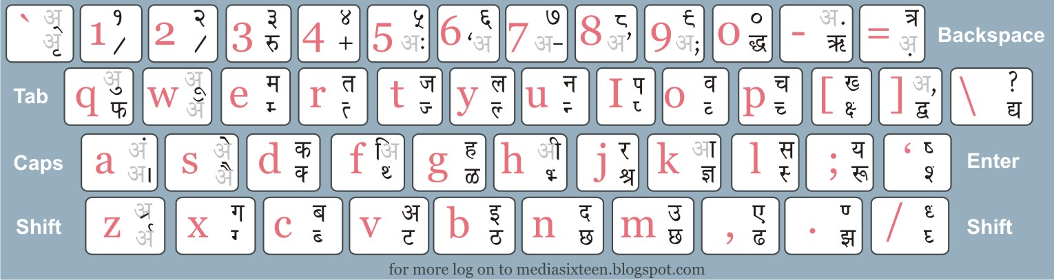 Keyboard for Hindi Typing in KrutiDev, Devnagari and Walkman
