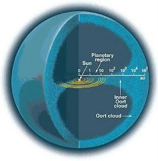 Astronom Temukan Planet Terbesar di Tata Surya