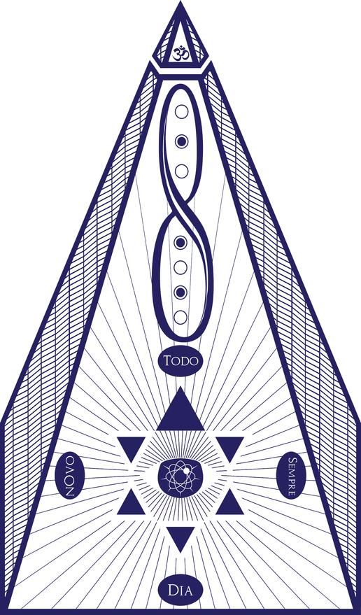 O Símbolo profecias o ápice em 2036, blog 2036