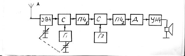 Электрическая схема электропривода со спецификацией