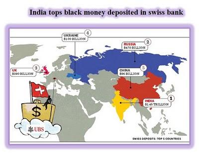 India tops Swiss bank charts