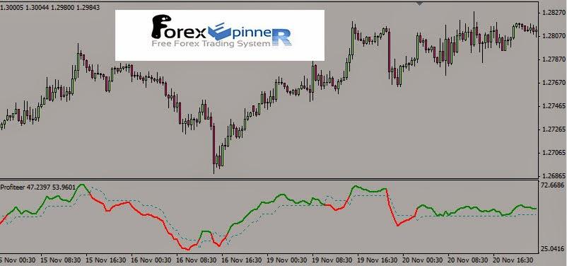 Star es trading system