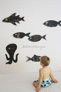 http://daitrentainpoi.blogspot.it/2013/09/n-wall-aquarium.html