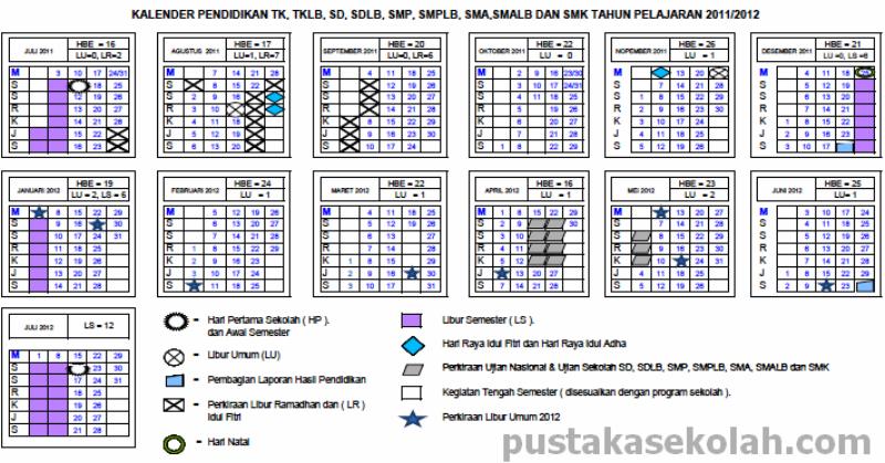 KALDIK DIKNAS TAHUN 2011-2012
