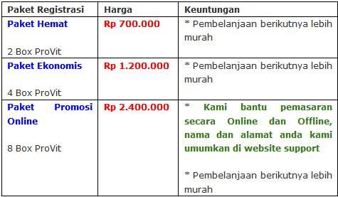 Agen Susu Kambing Etawa Kabupaten Bogor