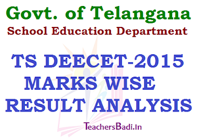 TS DEECET, Certificates Verification