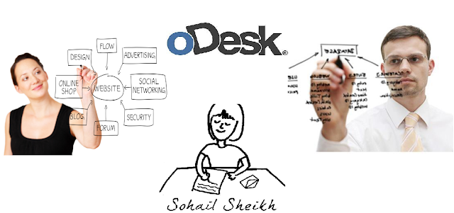 oDesk-Cover Letter Samples
