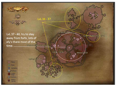 Aion leveling guide