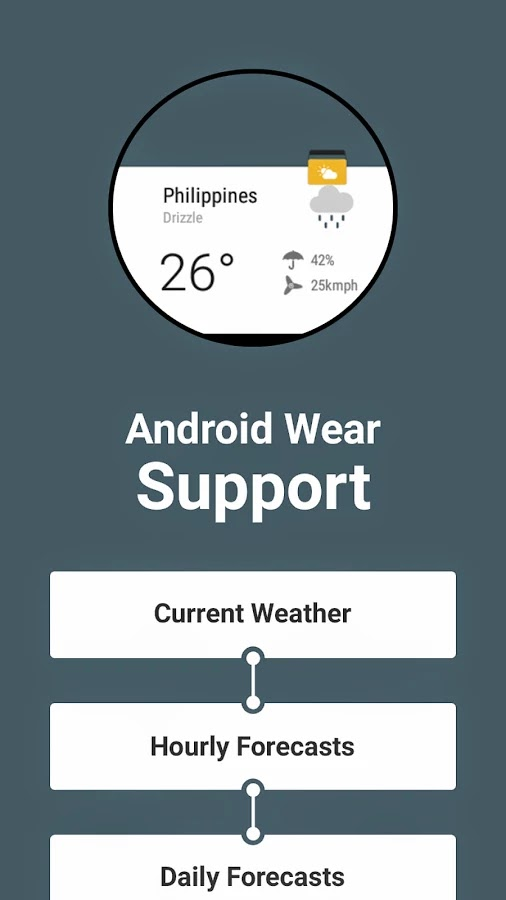 Weather Timeline - Forecast v1.3.2.2