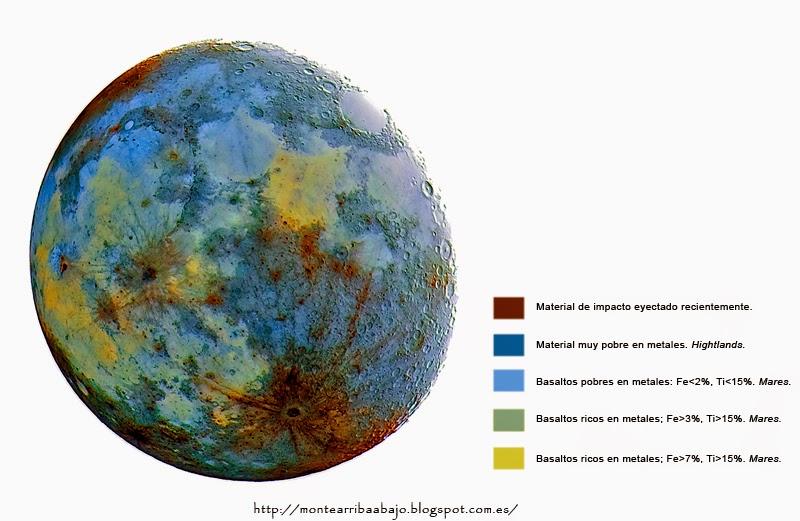 La luna en colores mostrando la diversa composición mineralógica.