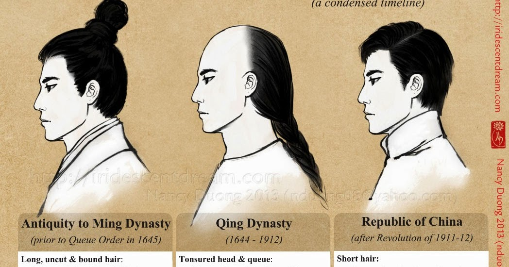 Politics Of Mens Hair In Chinese History