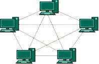 Gambar Pengertian dan Macam-Macam Topologi Jaringan Komputer - Gambar Topologi Mes/Jala