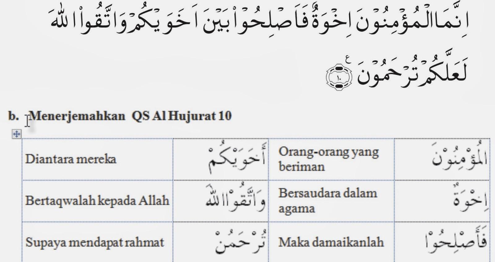 Citaten Quran Beserta Artinya : Mitrakerjasmk spot indahnya belajar al qur an