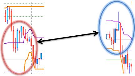Indikator forex pasti profit lizenz