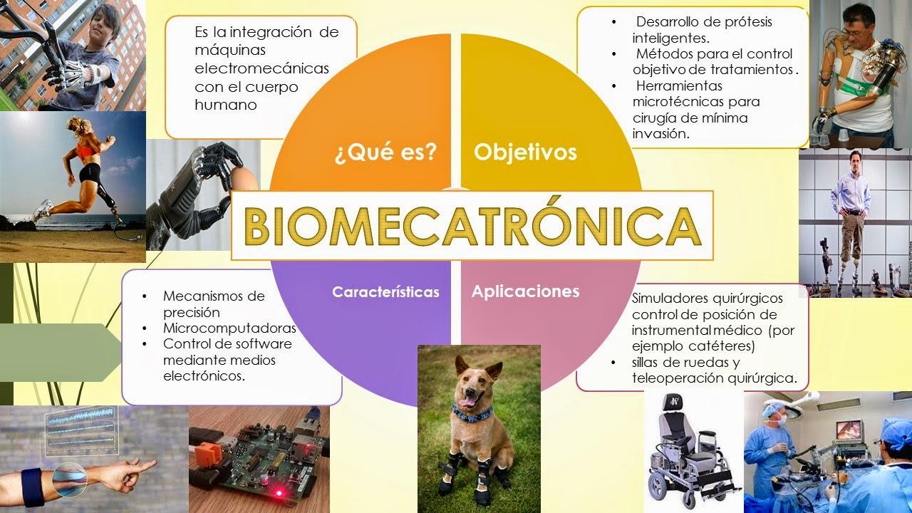 Resultado de imagen para Biomecatrónica