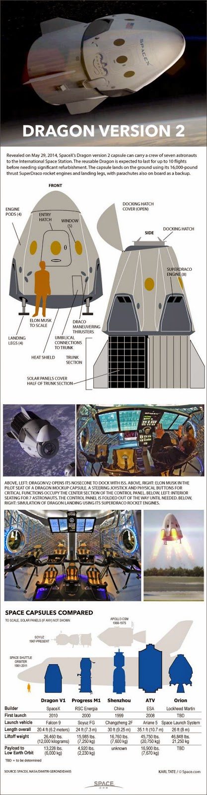 détails about space probes sent by usa