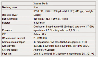 spek Xiaomi Mi 4i | andromin