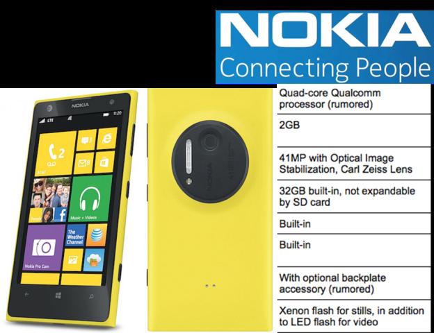 Nokia Lumia 1020 Price in Philippines ~ Mobile Price Watch