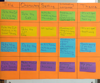 author study comparison chart