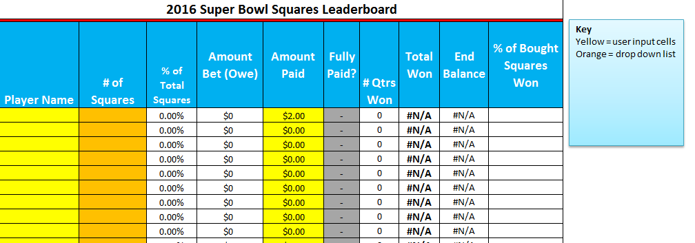 excel spreadsheets help super bowl squares 2016 excel template