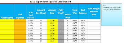 super bowl spreadsheet