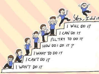 Thành công phụ thuộc vào thái độ