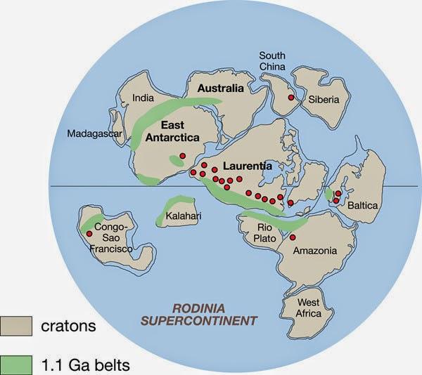 lempeng tektonik Superbenua Rodinia, lempeng tektonik benua