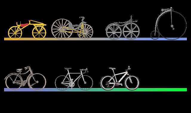¿Desde cuando se usan las bicicletas?