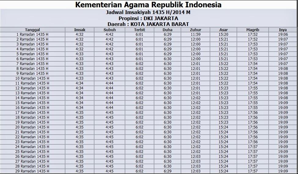 Jadwal Imsakiya / Buka Puasa Daerah Jakarta Barat