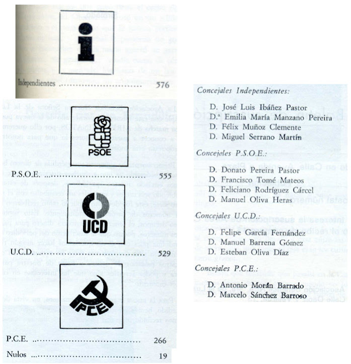 Resultados electorales 1979 (2)