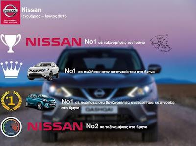 """Η Nissan """"πατάει γκάζι"""" και το 2015 !"""