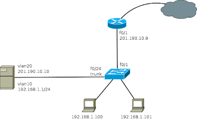 Proxy on a network with VLANs