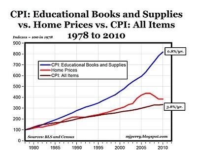 high school economics textbook pdf