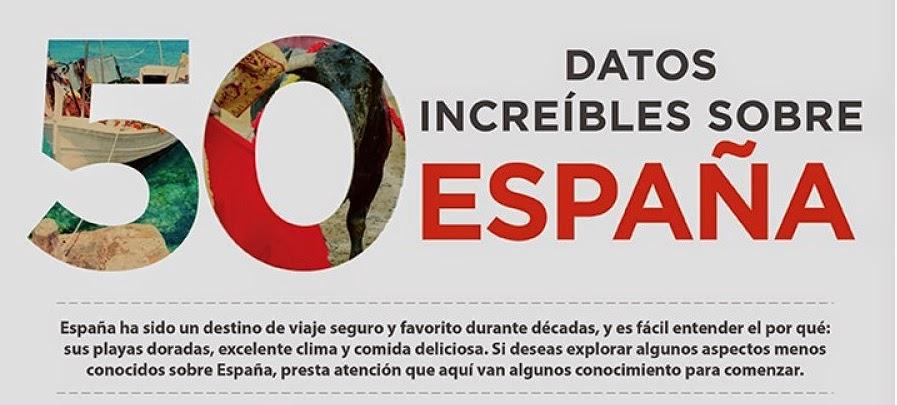 http://www.huffingtonpost.es/2014/03/15/50-cosas-increibles-sobre-espana_n_4962505.html