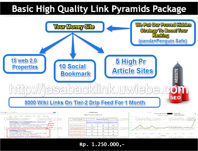 Jasa Backlink | Basic High Quality Link Pyramids | Jasa SEO