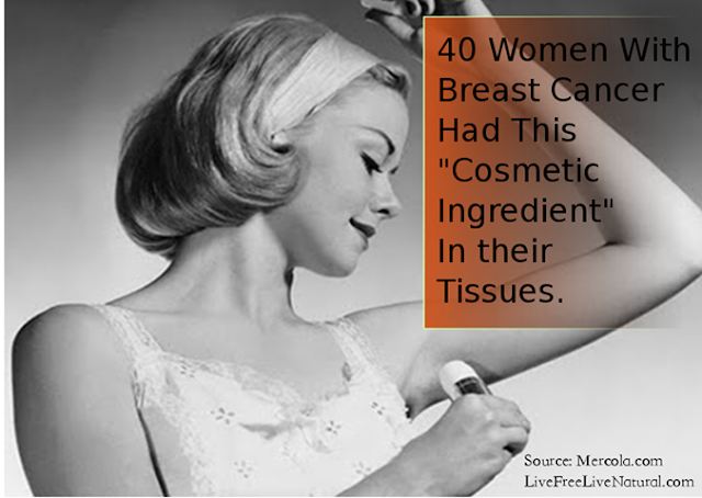 "40 Women With Breast Cancer Had This ""Cosmetic Ingredient"" in Their Tissues"